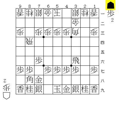 将棋局面図